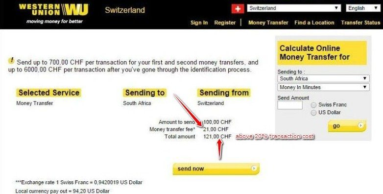 Western Union Transaction Cost
