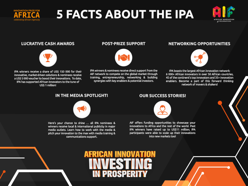 5 facts about Innovation Prize for Africa Rise Africa Rise