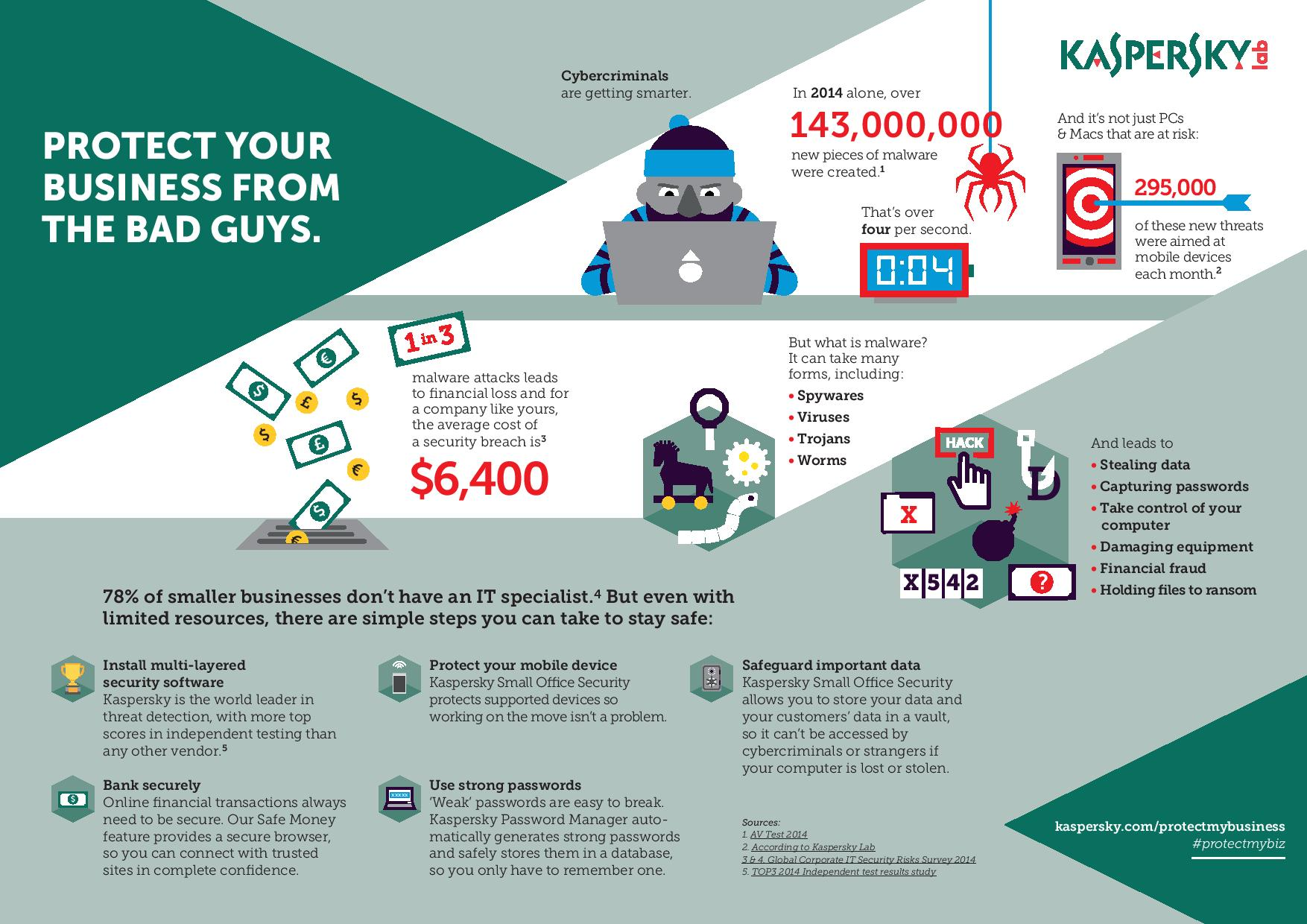 Kaspersky Small Business Security Africa